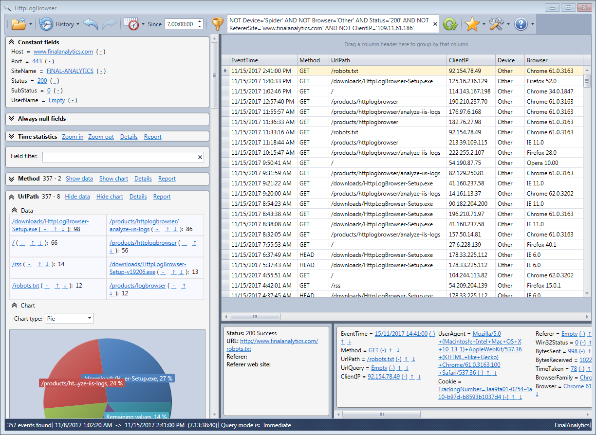 Main window of the Http Log Browser with the log rows view and the statistics panel