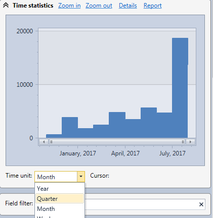Time unit selection for the Time Statistics histogram in the HttpLogBrowser