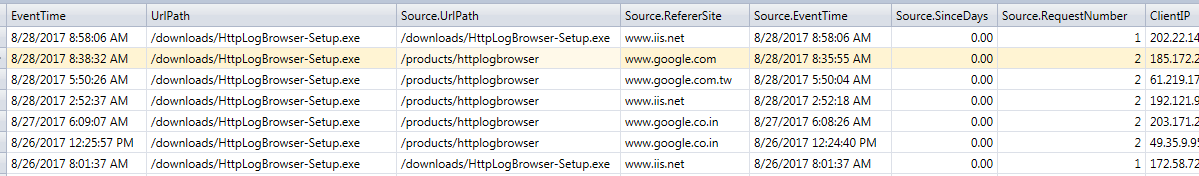 Result in the log rows when the tracking field is enabled in the HttpLogBrowser