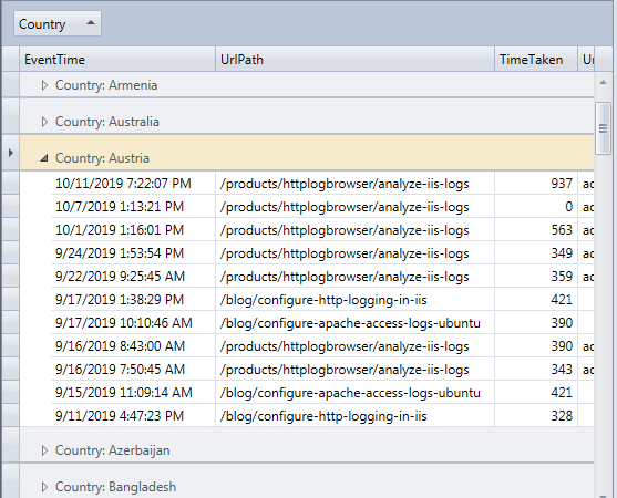 HTTP requests are grouped by country in the HttpLogBrowser
